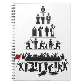 資本主義のノートのピラミッド ノートブック
