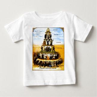 資本家システム(アンチ資本主義)のピラミッド ベビーTシャツ