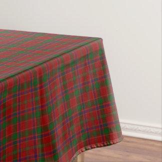 赤いおよび緑一族のMunro Munroeモンローのタータンチェック テーブルクロス