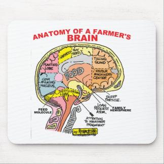 農家の頭脳の解剖学 マウスパッド