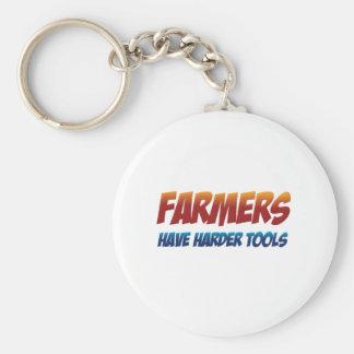 農家はより堅い用具を持っています キーホルダー