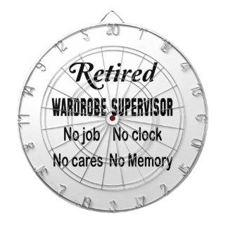 退職したなワードローブのスーパーバイザー仕事無し時計無し車無し ダーツボード