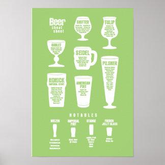 逆転するビールカンニングペーパーポスター緑 ポスター