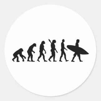 進化のサーフィンの波板 ラウンドシール