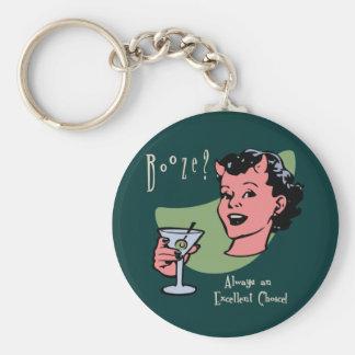 酒宴の選択 キーホルダー