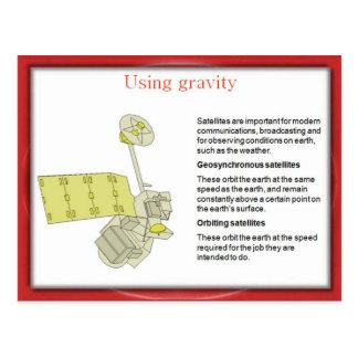 重力を使用して科学、重力および宇宙、 ポストカード