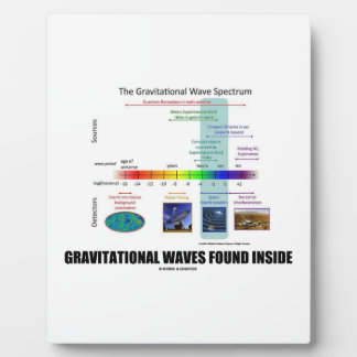 重力波の見つけられた中スペクトル フォトプラーク