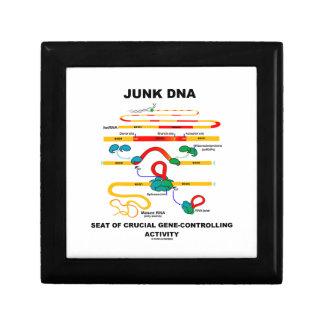 重大な遺伝子制御の活動のがらくたDNAの座席 ギフトボックス
