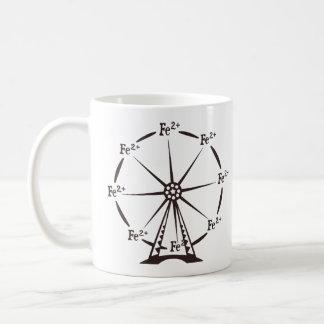 鉄の観覧車 コーヒーマグカップ