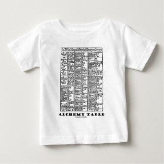 錬金術のテーブル(中世化学記号) ベビーTシャツ