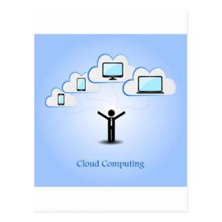 雲の計算の概念 ポストカード