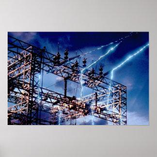 電力のサブステーション ポスター