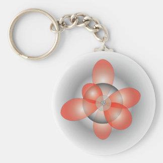 電子軌道関数Keychain キーホルダー