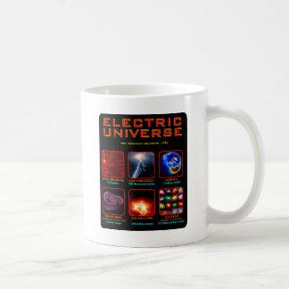 電気宇宙 コーヒーマグカップ