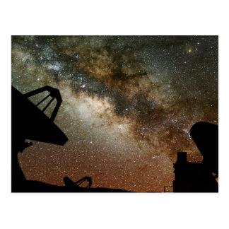 電波望遠鏡および銀河 ポストカード