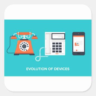 電話装置の進化 スクエアシール