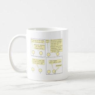 電話Conroyのマグ コーヒーマグカップ