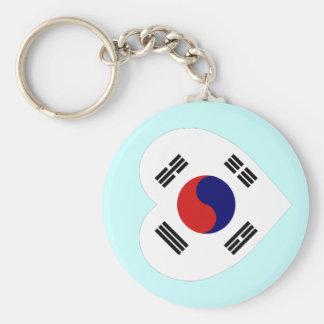 韓国(南)の旗のハート ベーシック丸型缶キーホルダー