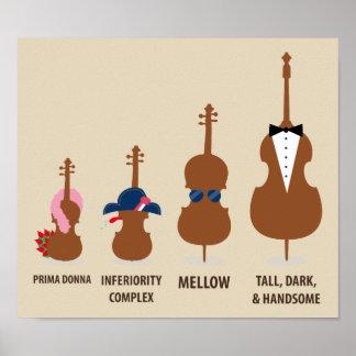 音楽ギフトのひもの楽器家族ポスター ポスター