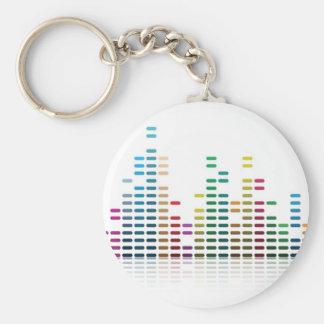 音楽平衡装置 キーホルダー