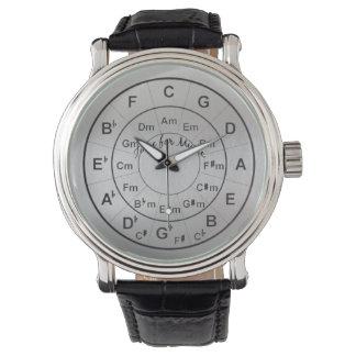 音楽黒の銀のための五番目の時間の円 腕時計