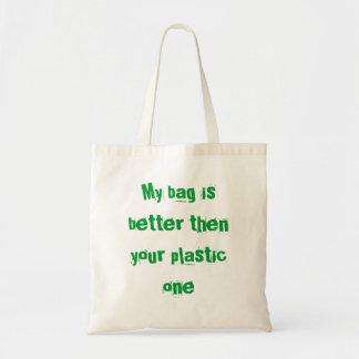 頭が切れるが使用しませんプラスチックをあって下さい トートバッグ