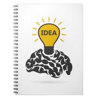 頭脳のアイディア ノートブック