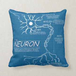 頭脳の枕 クッション