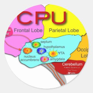 頭脳CPUライト ラウンドシール
