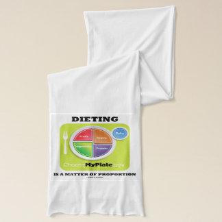 食事療法はです割合(MyPlate)の問題 スカーフ