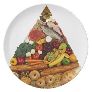 食糧ピラミッド お皿