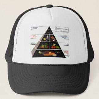 食糧ピラミッド キャップ