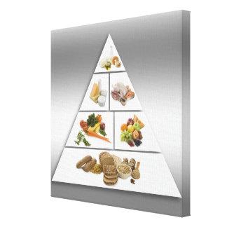 食糧ピラミッド キャンバスプリント