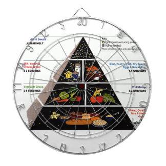 食糧ピラミッド ダーツボード