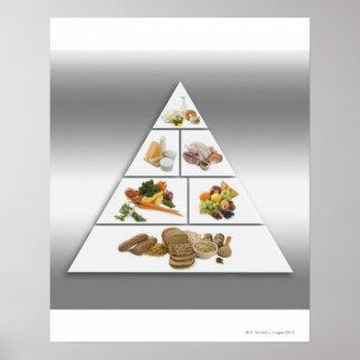 食糧ピラミッド プリント