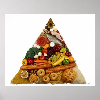 食糧ピラミッド ポスター