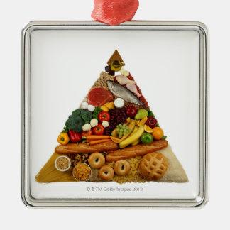 食糧ピラミッド メタルオーナメント