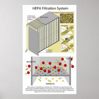 高性能微粒子空気ろ過システム ポスター