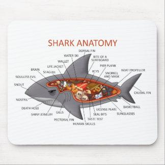 鮫の解剖学 マウスパッド