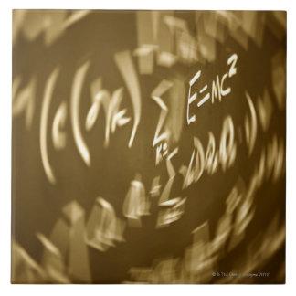 黒板のエネルギー同等化 タイル