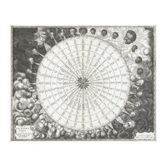 17世紀なAnemographic風バラの図表 キャンバスプリント
