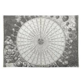 17世紀なAnemographic風バラの図表 ランチョンマット