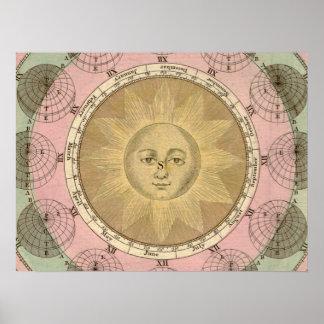 1780地図頃アンティークからの日曜日そして季節の詳細 ポスター