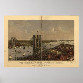 1885年のニューヨークシティNYの鳥目眺めのパノラマ式の地図 ポスター