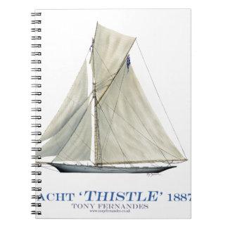 1887年のアザミ ノートブック