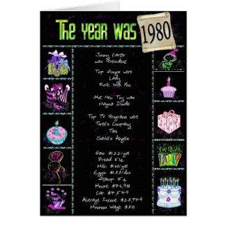 1980年の誕生日のおもしろい事実 カード