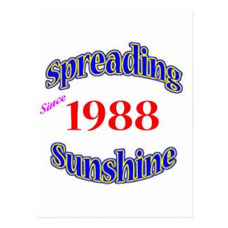 1988年の広がりの日光 ポストカード