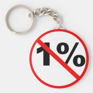 1%無し キーホルダー