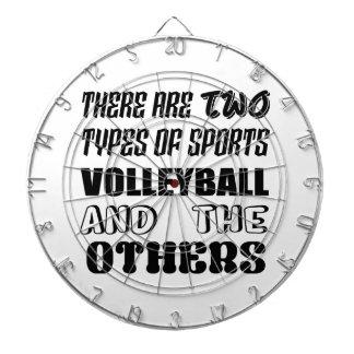 2つのタイプのスポーツのバレーボールおよび他があります ダーツボード