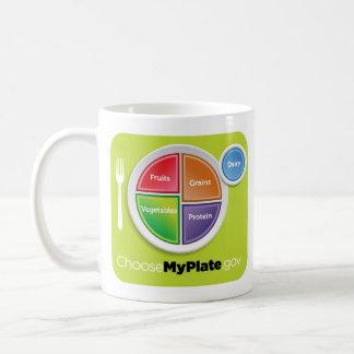2011年の食糧ピラミッドは私のプレートのマグを選びます コーヒーマグカップ